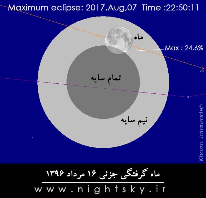 10036 Lunar eclipse 07 aug 2017 01