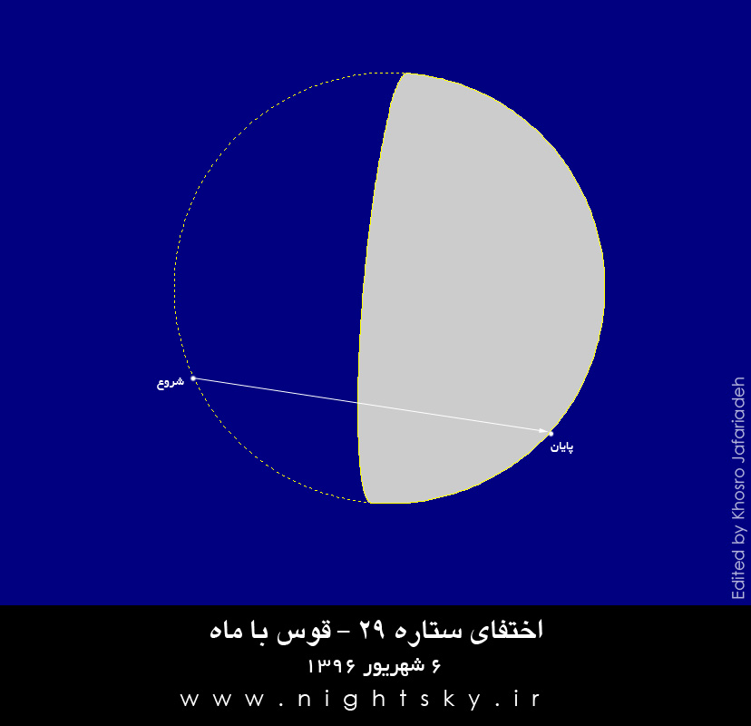 10053 occultation 29 sagittarius