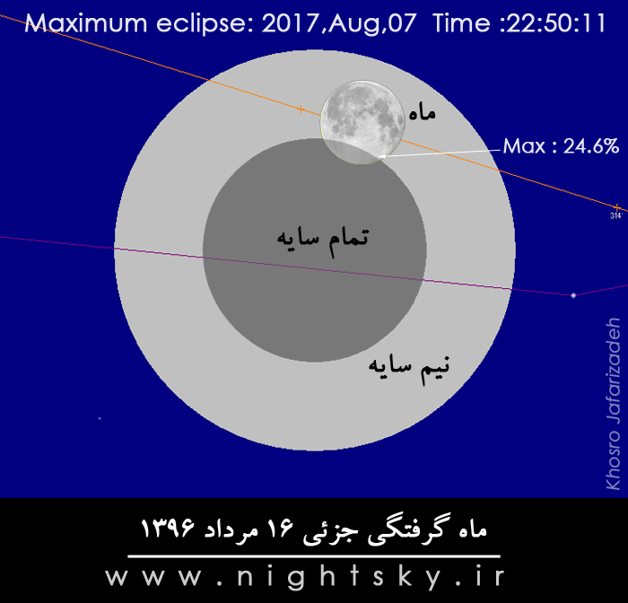 10036 Lunar eclipse 07 aug 2017 01